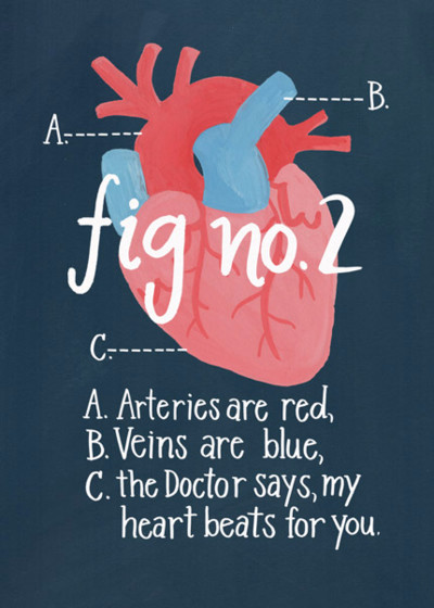 Figure 2 Heart | Personalised Greeting Card